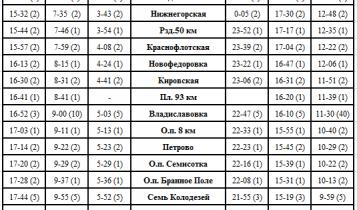 Новое расписание поездов и электричек в Крыму с 1 декабря 2017